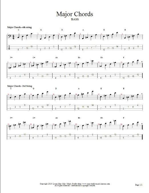 Bass Guitar Chords Major Chords