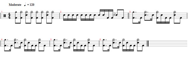 How To Read Drum Sheet Music For Beginners - how to read drum ...