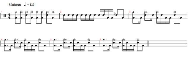 Drum drum chords for songs : Drum : drum tabs songs Drum Tabs Songs plus Drum Tabs' Drums