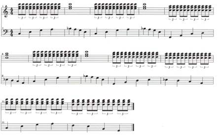 Blues Piano Lessons: Basic 12 Bar Blues